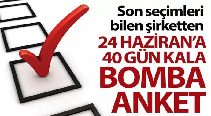 40 gün kala bomba anket sonuçları