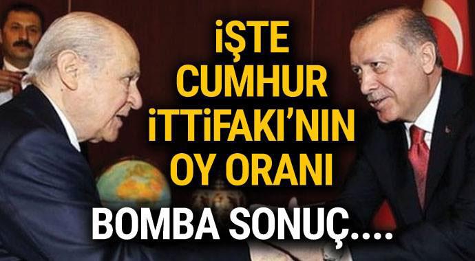 İşte Cumhur İttifakı'nın oy oranı: Bomba sonuç açıklandı