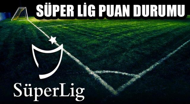 Süper Lig toplu Puan Durumu | Toplu maç sonuçları ve 27. Hafta fikstürü