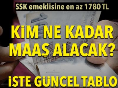 SSK emeklisine en az 1780 lira